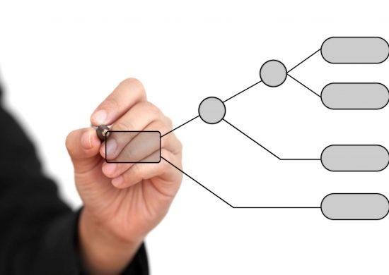 Ecommerce Fulfilment Automation Rule